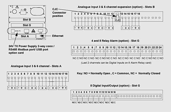 Схема подключения. SIREC D200