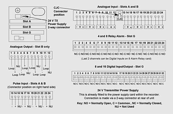 Схема подключения. SIREC D300