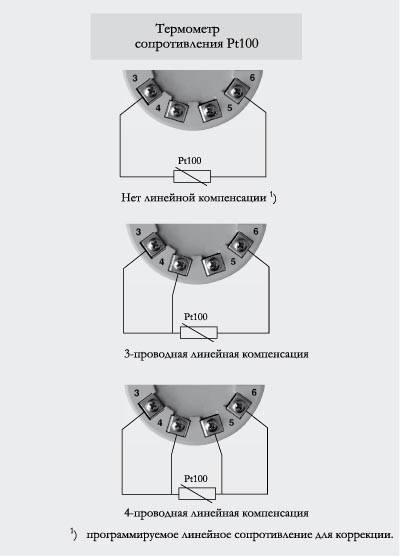 Разводка соединений